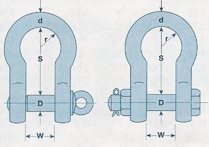 Shackles - US Fed Spec Alloy Steel Bow Lifting Shackles - Screw Pin (Economy) - Lifting Slings