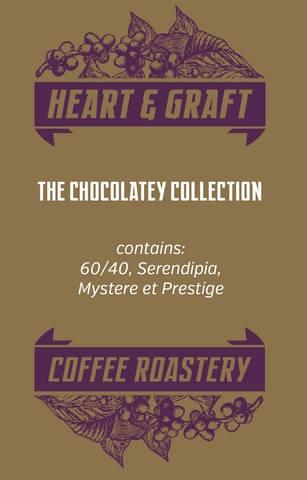 The Chocolatey Collection