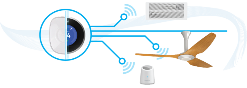 Nest and Future Smart Vent Integrations