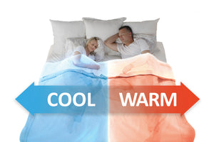 BedJet 3 Dual Zone Climate Comfort Sleep System for Couples