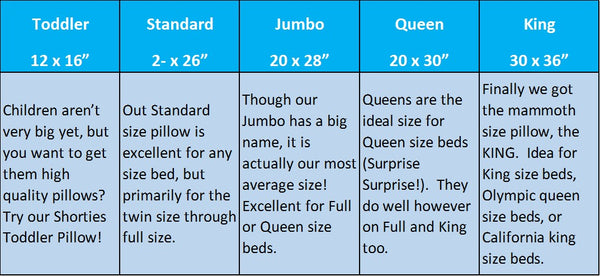 Pillow Size Guide and Pillow Size Information