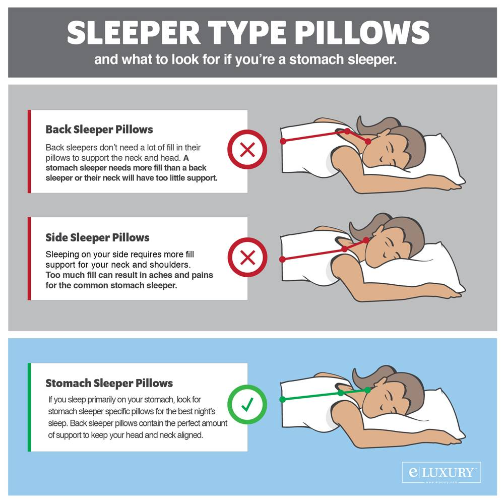 Stomach Sleeper Down Pillow   Extra Soft | eLuxury