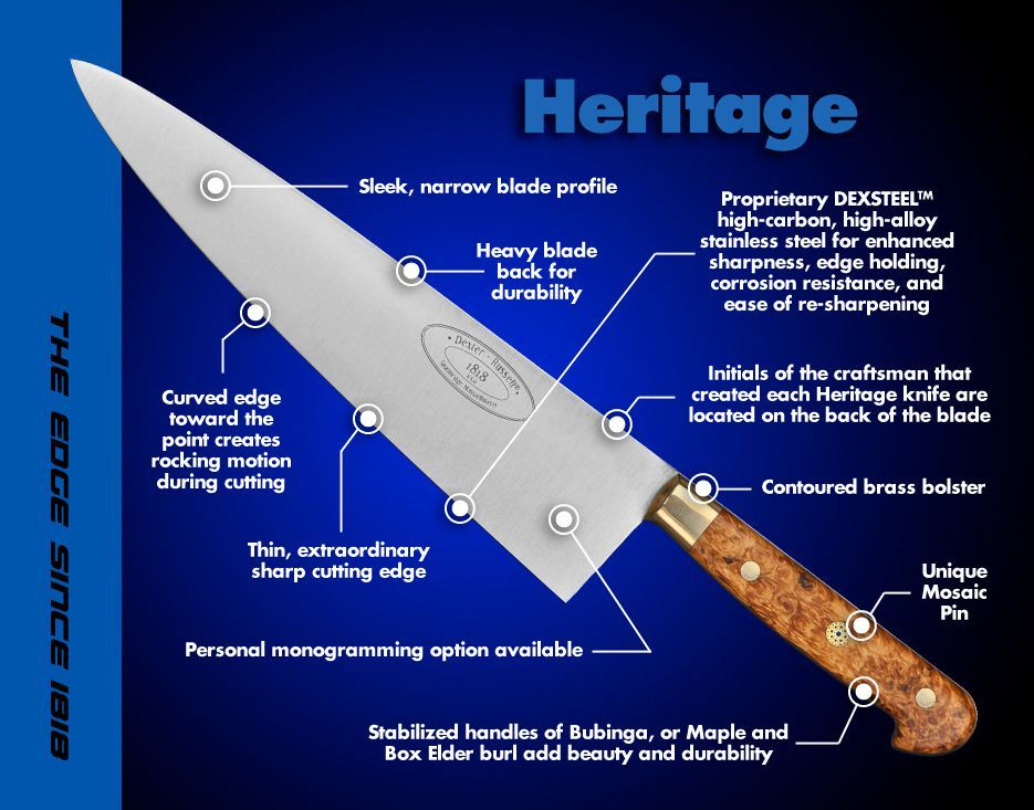 Dexter_Heritage description image