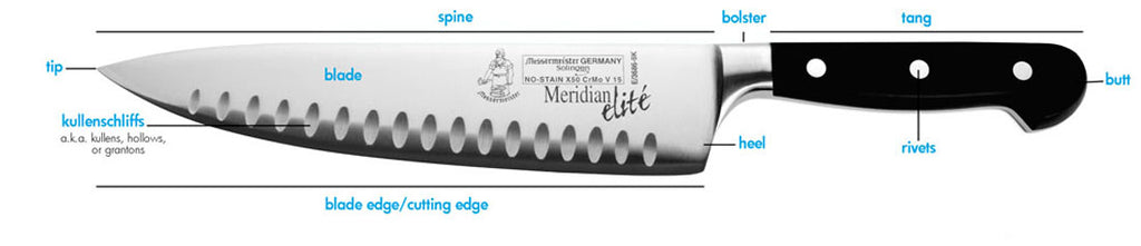Meridian Elite Collection German Made Top Quality The