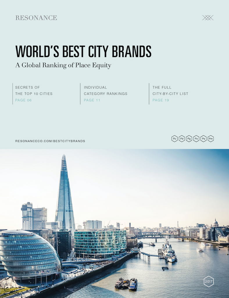 2017 WORLD'S BEST CITY BRANDS