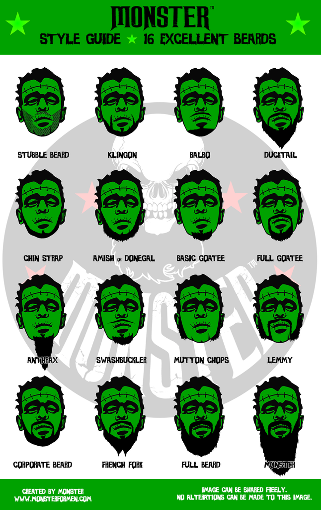 Beard Style Guide by Monster