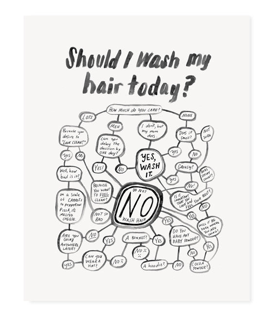 Should I Wash My Hair Today? Flowchart Print