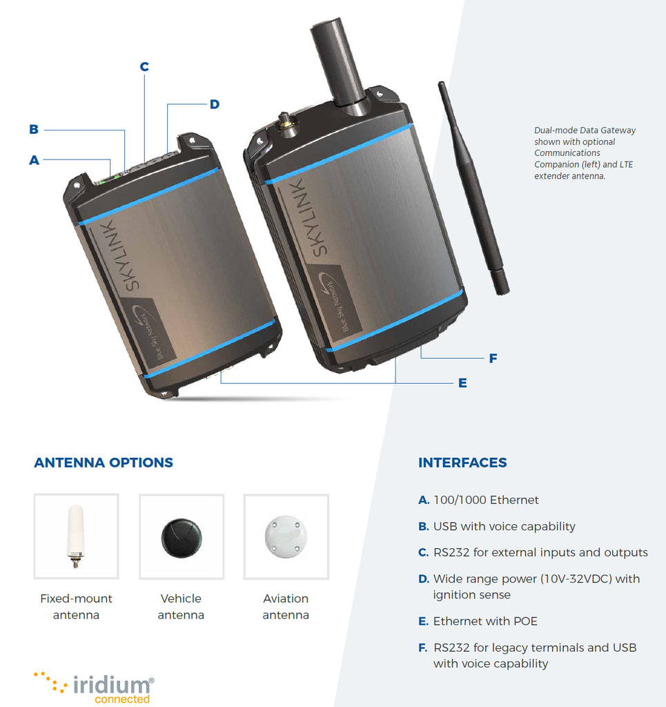 Blue Sly Network SKYLINK accessories