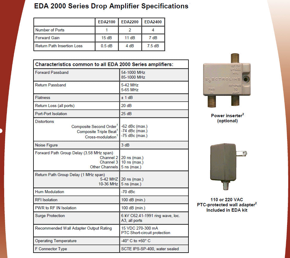 Electroline Cable Tv Amp Eda 2100 Mj Sales Inc Power Inserters Couplers Rlh Industries Ensure A Nearly Indestructible Design As Do Short Circuit Protected Wall Adapters Verification Is Provided By Built In Confirmation Led