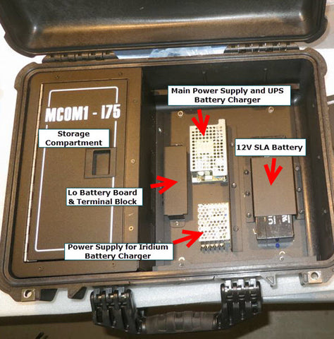 MCOM1 i75 Flyaway Iridium kit with ASE Docking Station