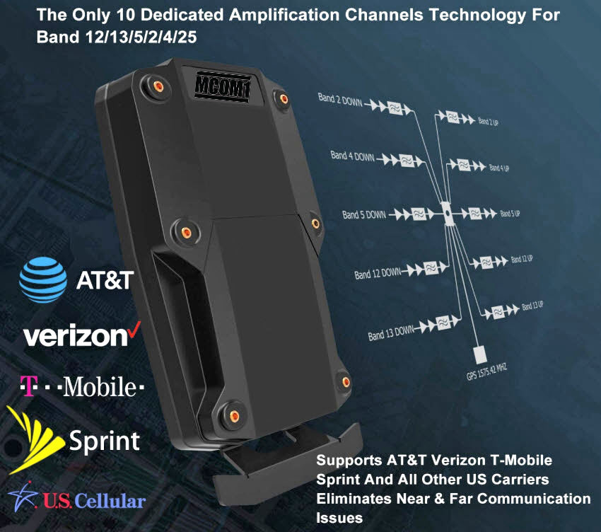 Mobile Booster, Integrated GPS Signal Amplification Function. Cell Booster