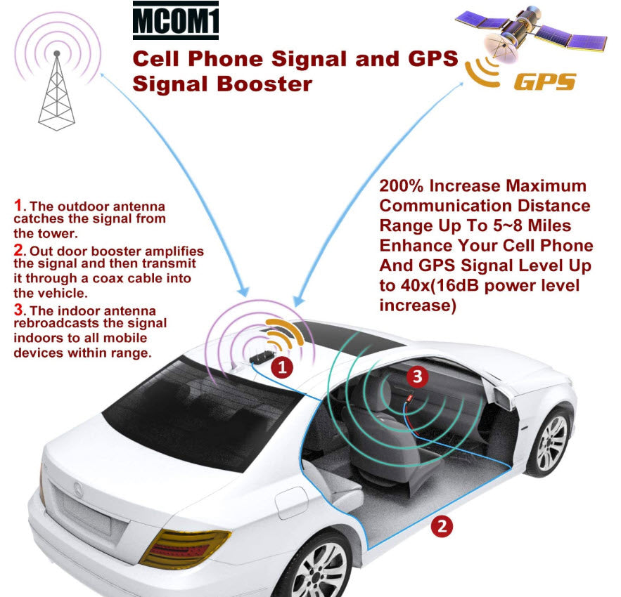Land mobile cell booster