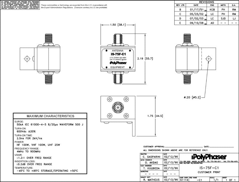 coax surge suppressor 75ohm commercial grade polyphaser is