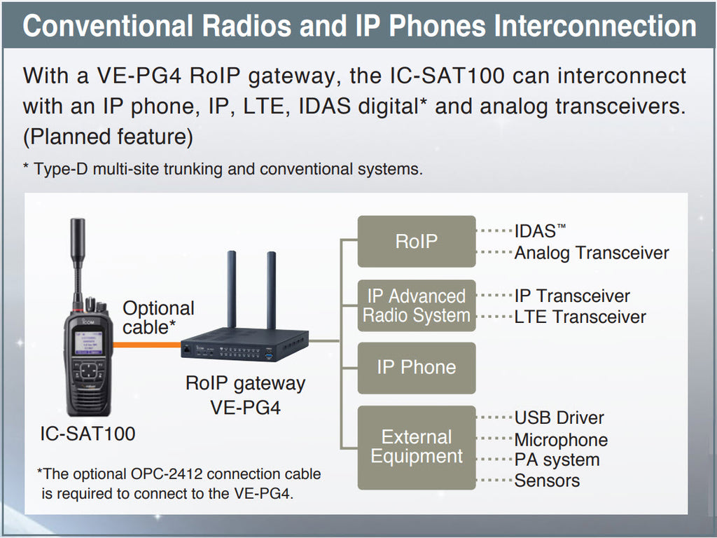 Icom RoIP gateway VE-PG4 for IC-SAT100 PTT Radios