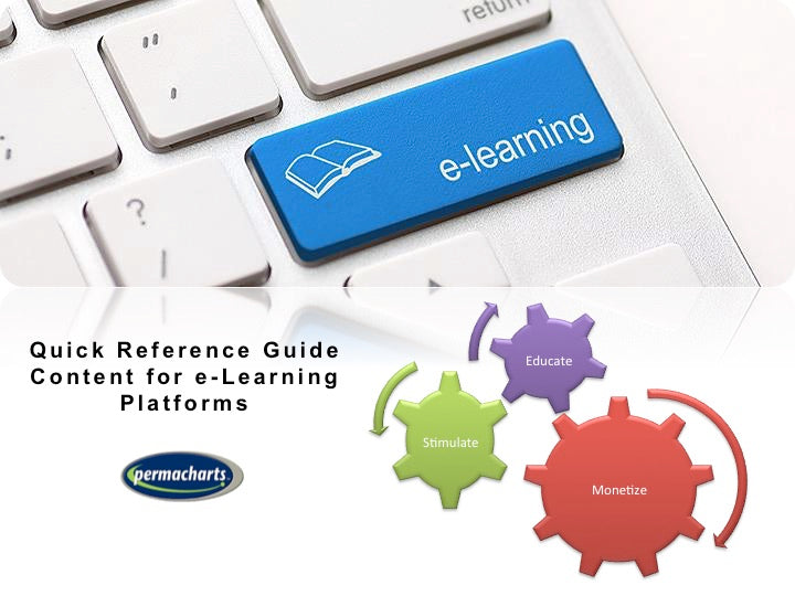 Quick reference guide content for e-learning platforms