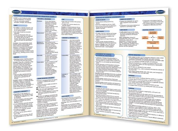 Accounting Quick Reference Guide