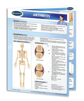 Health & Wellness - Arthritis
