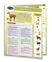 CDB for Pets - Permacharts Front