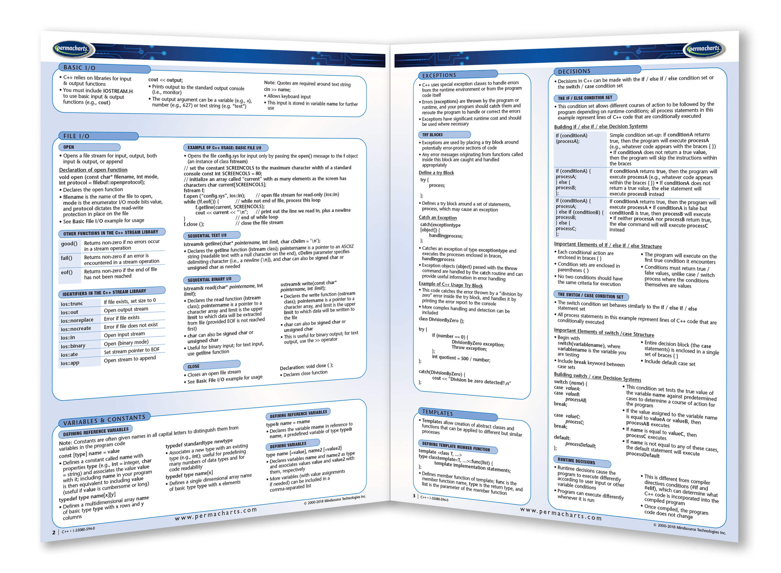 C++ Guide - Software - Computer Coding Quick Reference Guide