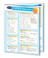Calculus Derivatives - Academics