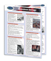 Canadian History guide: Permacharts