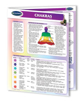 Overview of the Chakras - quick reference guide