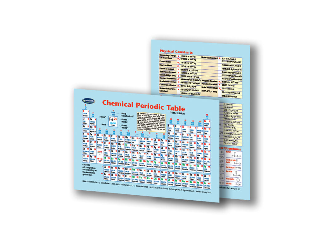 Chemical Periodic Table Wallet Size Laminated Quick Reference Guide
