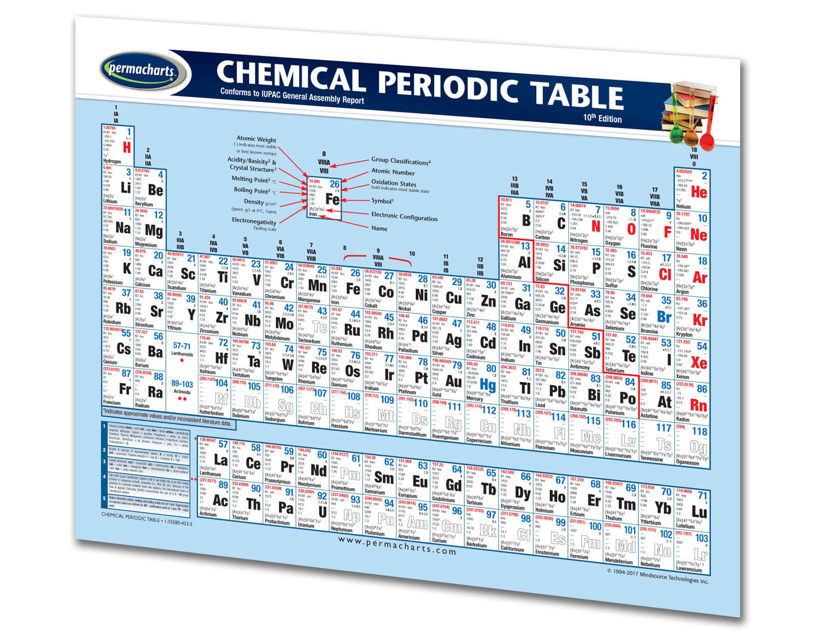 Chemical periodic table chart 85 x 11 laminated reference guide chemical periodic table chart permacharts gamestrikefo Gallery