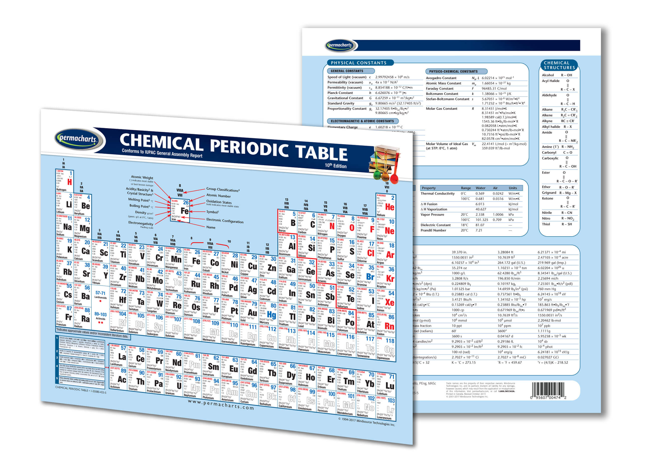 Chemical periodic table chart 85 x 11 laminated reference guide chemical periodic table chart permacharts biocorpaavc
