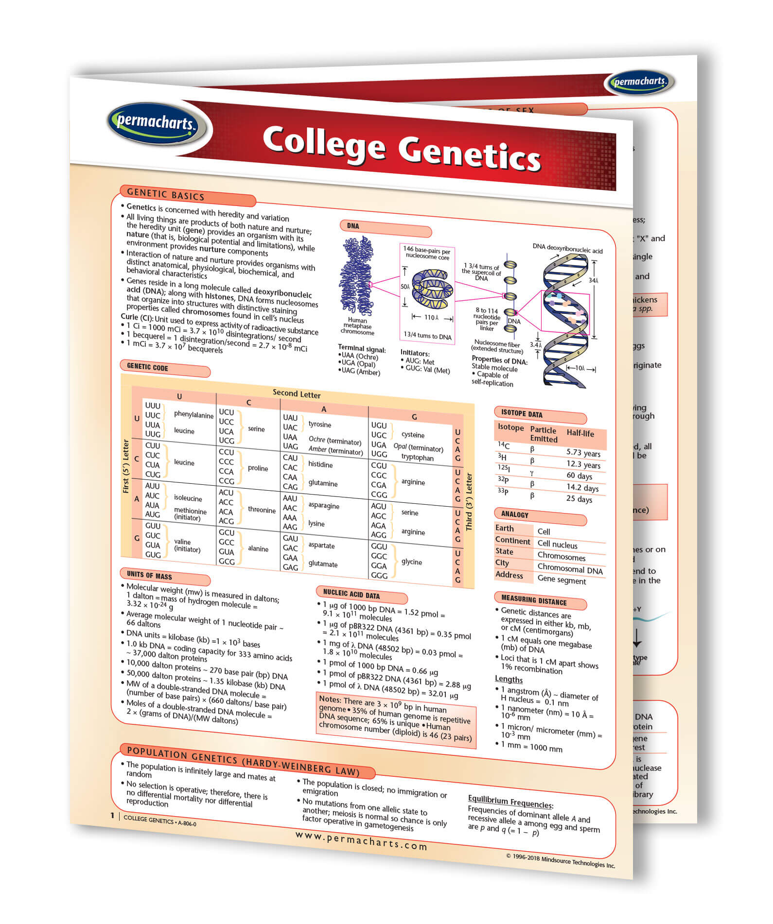 Genetics Quick Reference Guide (Quick Study Academic)