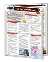 Constitutional Law Guide- Canadian: Permcharts