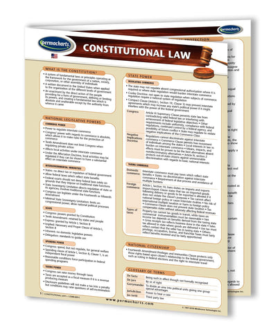 Constitutional Law Guide- USA: Permacharts