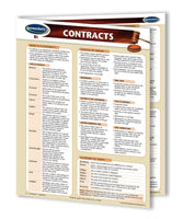 American Contract Law Reference Guide - USA