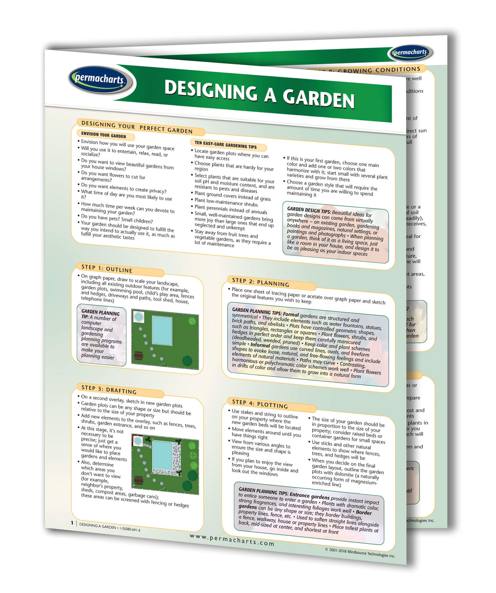 Garden Design Guide Quick Reference And Landscape Design Guide