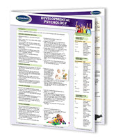 Developmental Psychology Guide: Permacharts