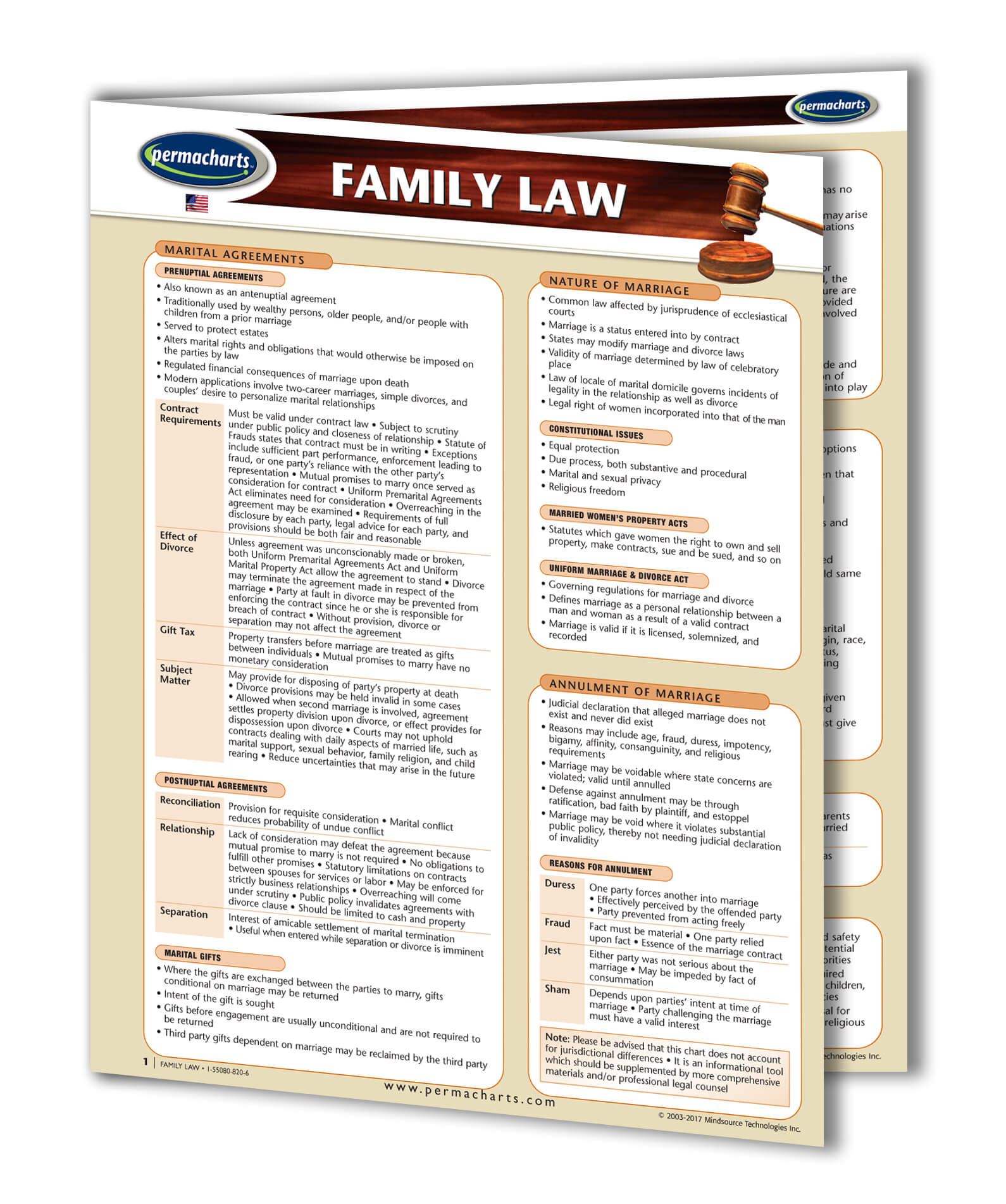 Family Law: American Family Law Guide