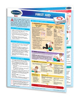 First Aid Guide: Permacharts