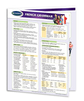 Language - French Grammar