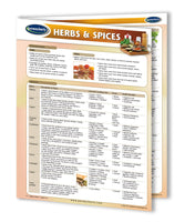 Food & Drinks - Herbs & Spices reference guide