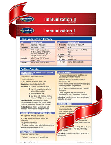 Immunization I & II -  Medical Pocket Chart Bundle