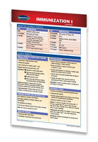 Medicine & Anatomy - Immunization I (Pocket Size) quick reference guide