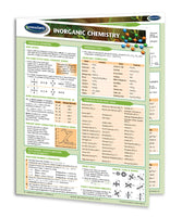Inorganic Chemistry - Chemistry Quick Reference Guide