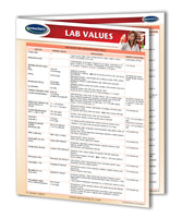 Lab Values reference guide