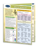 Medical Marijuana Quick Reference guide