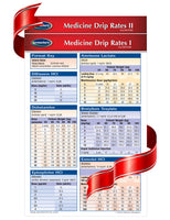 Medical drip rate pocket charts