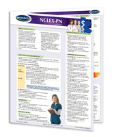 NCLEX-PN - National Council Licensing Examination Nursing Quick Reference Guide