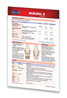 Medicine & Anatomy - Nursing II (Pocket Size) quick reference guide