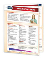 Medicine & Anatomy - Nursing Theorists