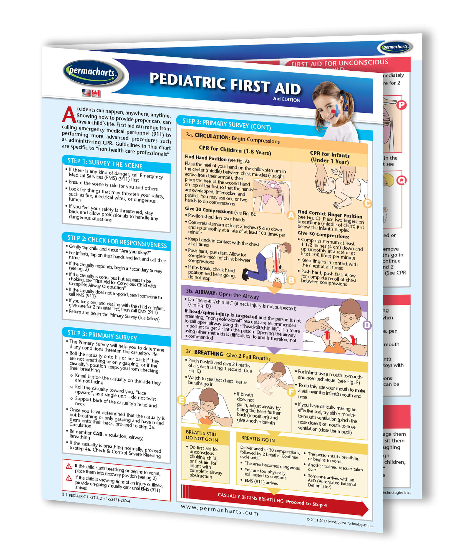 Pediatric First Aid Chart - 4-page Laminated Medical Quick Reference Guide