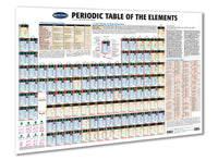 Periodical table laminated poster: Permacharts